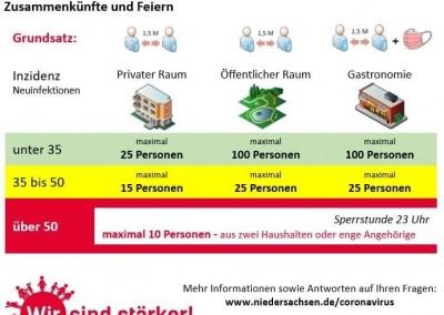Niedersächsische Corona-Verordnung ab dem 23.10.2020